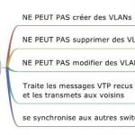 vtp-client