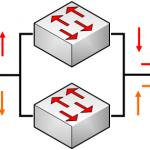 STP_duplication_trame
