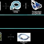 Console_connection