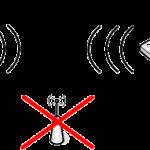 WiFi_mode_adhoc