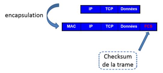basique_encapsulation-2
