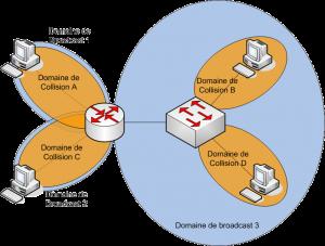 resume_collision-diffusion